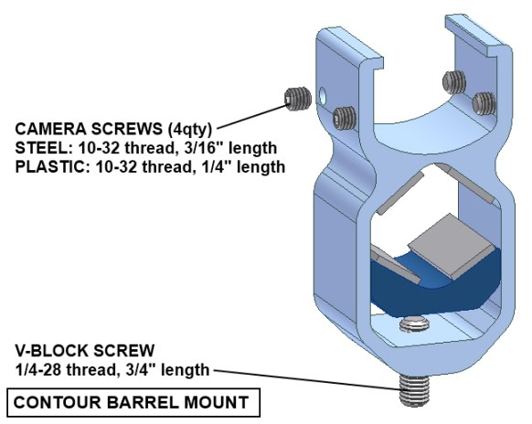 Contour barrel mount diagram