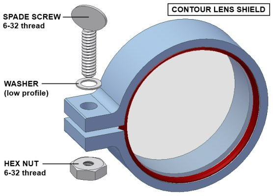 Contour lens shield diagram